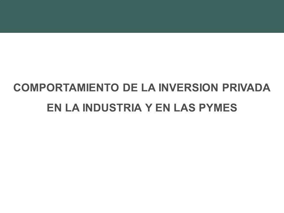 COMPORTAMIENTO DE LA INVERSION PRIVADA EN LA INDUSTRIA Y EN LAS PYMES