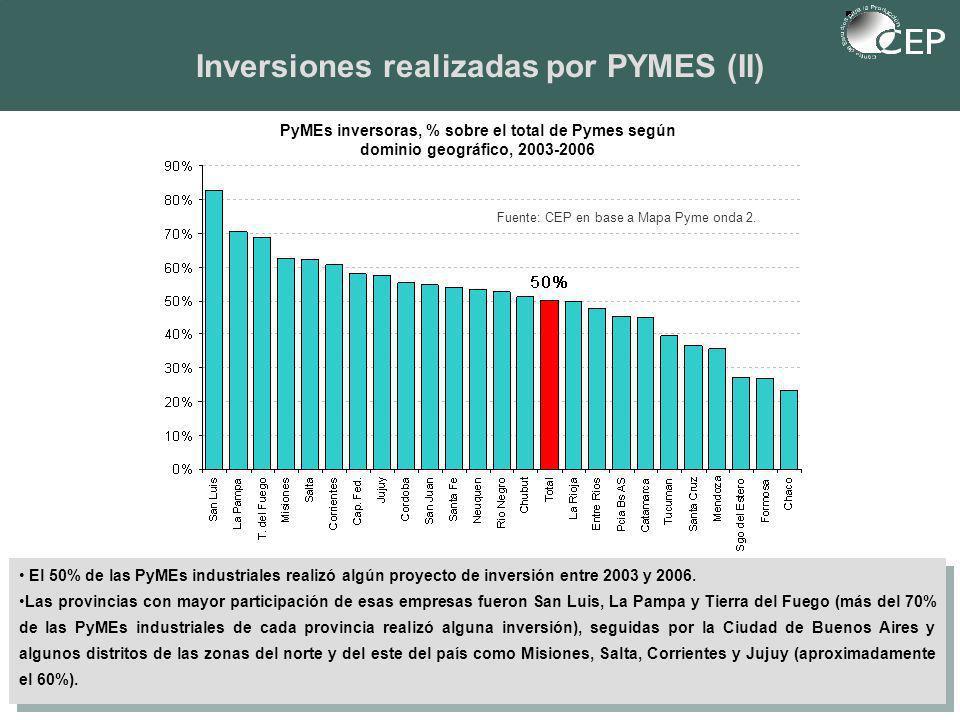 Inversiones realizadas por PYMES (II) El 50% de las PyMEs industriales realizó algún proyecto de inversión entre 2003 y 2006.