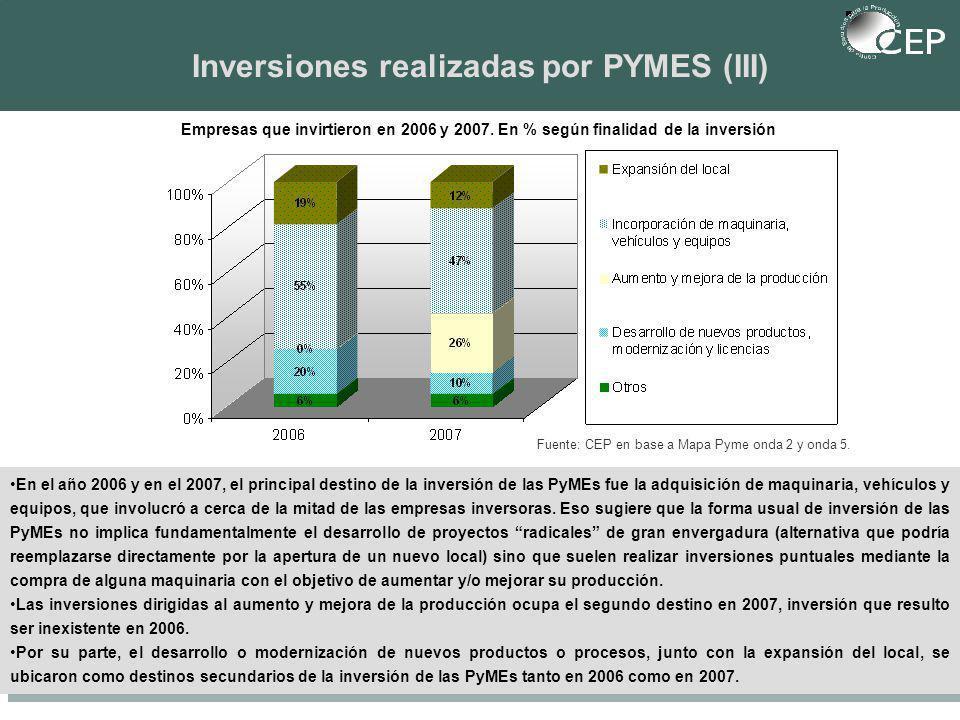 Inversiones realizadas por PYMES (III) En el año 2006 y en el 2007, el principal destino de la inversión de las PyMEs fue la adquisición de maquinaria, vehículos y equipos, que involucró a cerca de la mitad de las empresas inversoras.