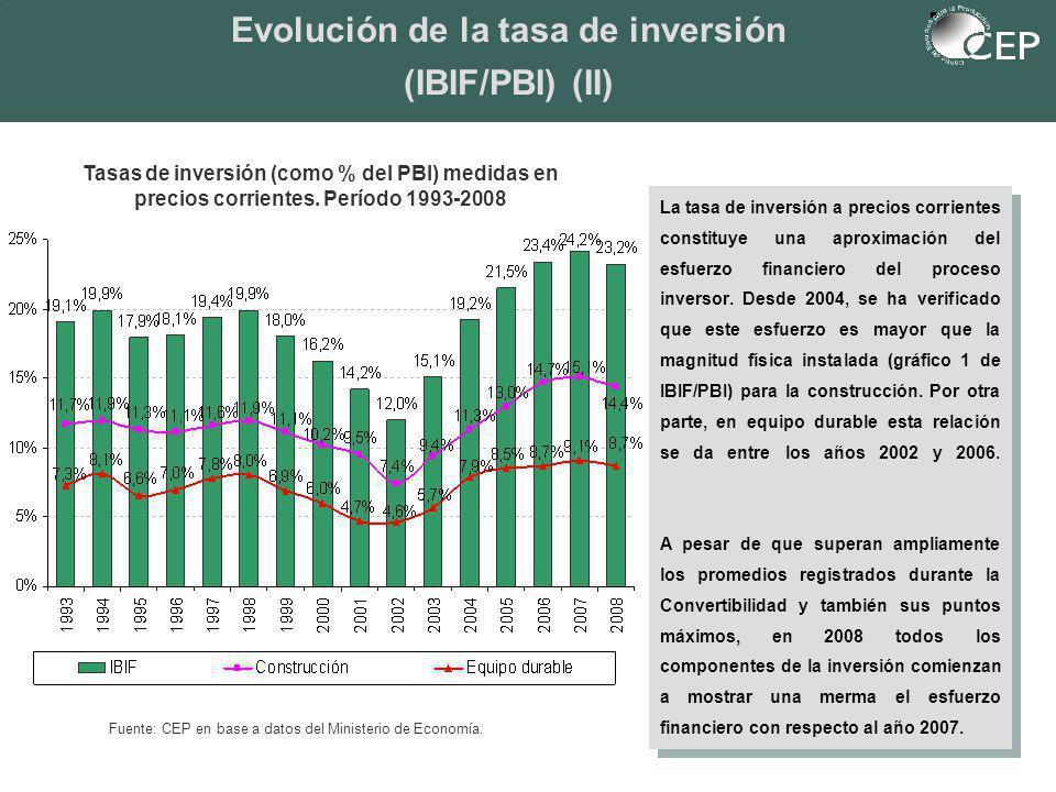 Tasas de inversión (como % del PBI) medidas en precios corrientes.