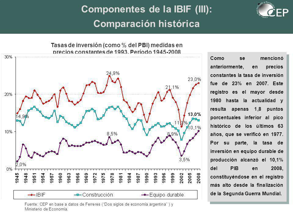 Tasas de inversión (como % del PBI) medidas en precios constantes de 1993.