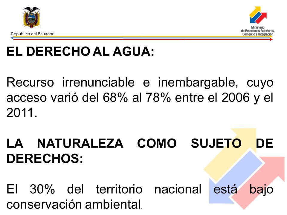 República del Ecuador EL DERECHO AL AGUA: Recurso irrenunciable e inembargable, cuyo acceso varió del 68% al 78% entre el 2006 y el 2011. LA NATURALEZ