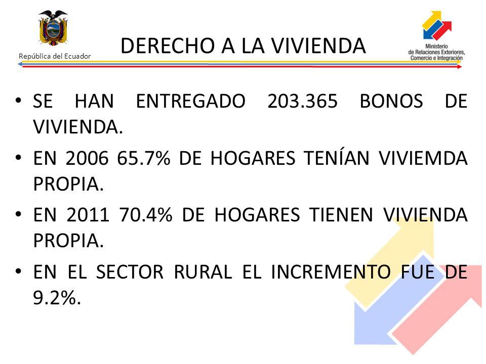 DERECHO A LA VIVIENDA SE HAN ENTREGADO 203.365 BONOS DE VIVIENDA. EN 2006 65.7% DE HOGARES TENÍAN VIVIEMDA PROPIA. EN 2011 70.4% DE HOGARES TIENEN VIV