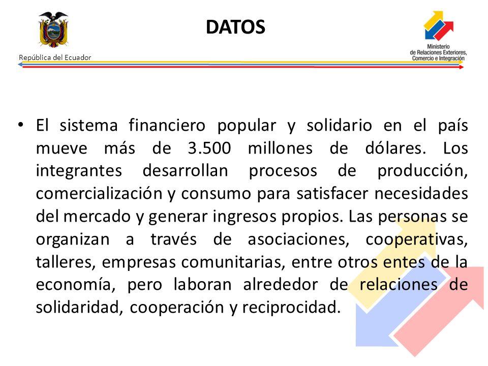 República del Ecuador El sistema financiero popular y solidario en el país mueve más de 3.500 millones de dólares. Los integrantes desarrollan proceso