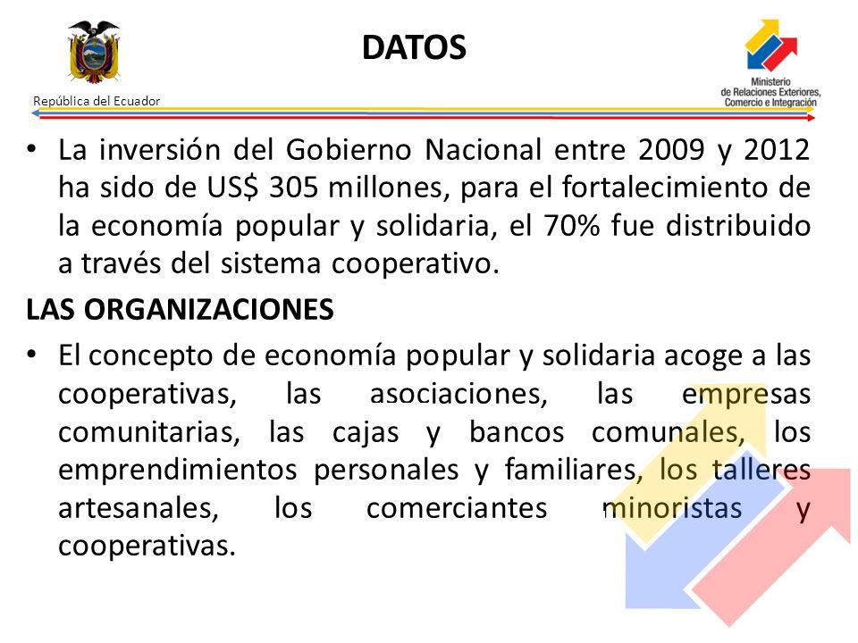 República del Ecuador La inversión del Gobierno Nacional entre 2009 y 2012 ha sido de US$ 305 millones, para el fortalecimiento de la economía popular
