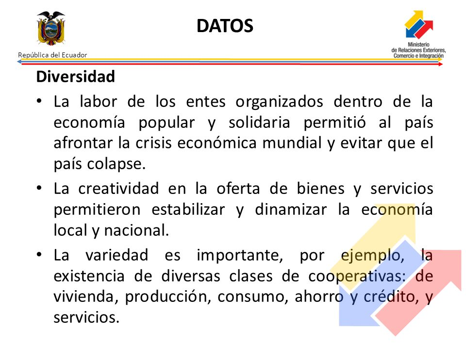 República del Ecuador Diversidad La labor de los entes organizados dentro de la economía popular y solidaria permitió al país afrontar la crisis econó