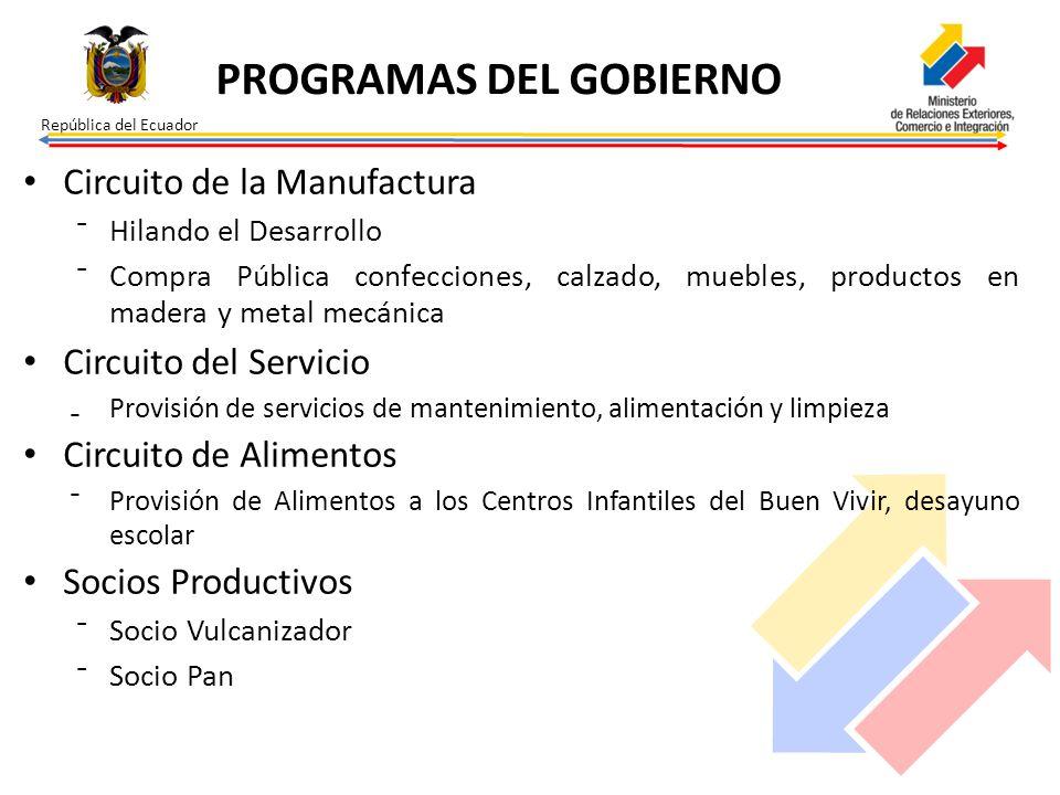 República del Ecuador Circuito de la Manufactura Hilando el Desarrollo Compra Pública confecciones, calzado, muebles, productos en madera y metal mecá