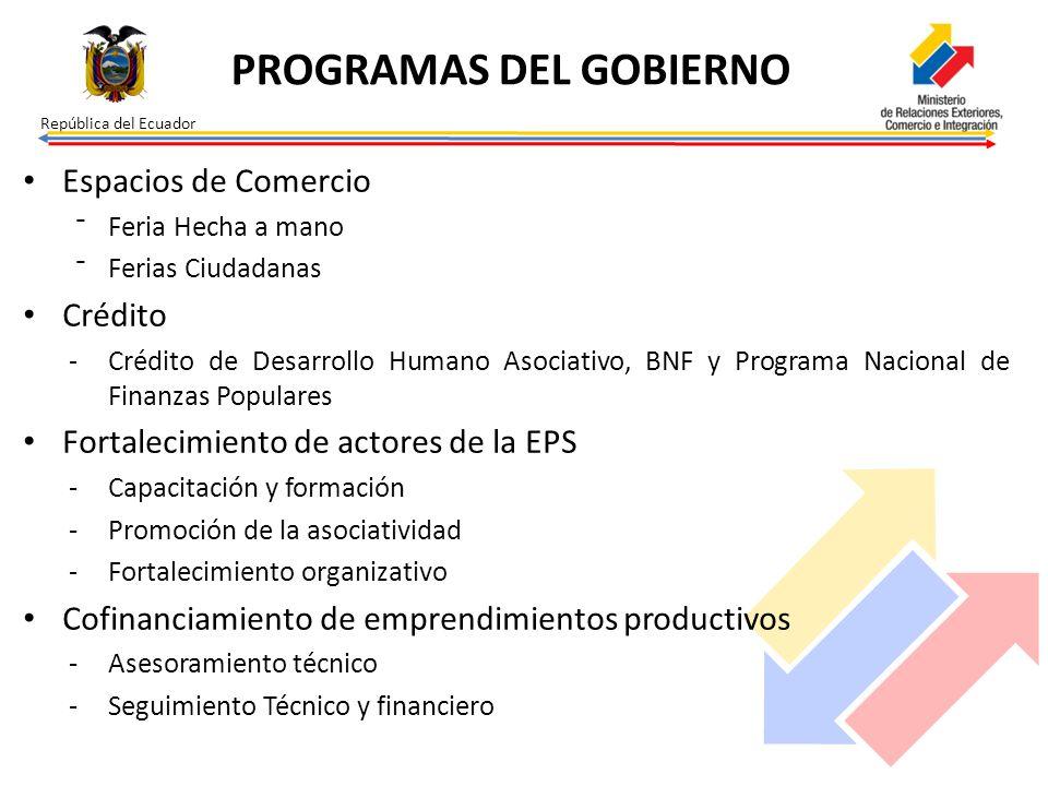 República del Ecuador Espacios de Comercio Feria Hecha a mano Ferias Ciudadanas Crédito -Crédito de Desarrollo Humano Asociativo, BNF y Programa Nacio