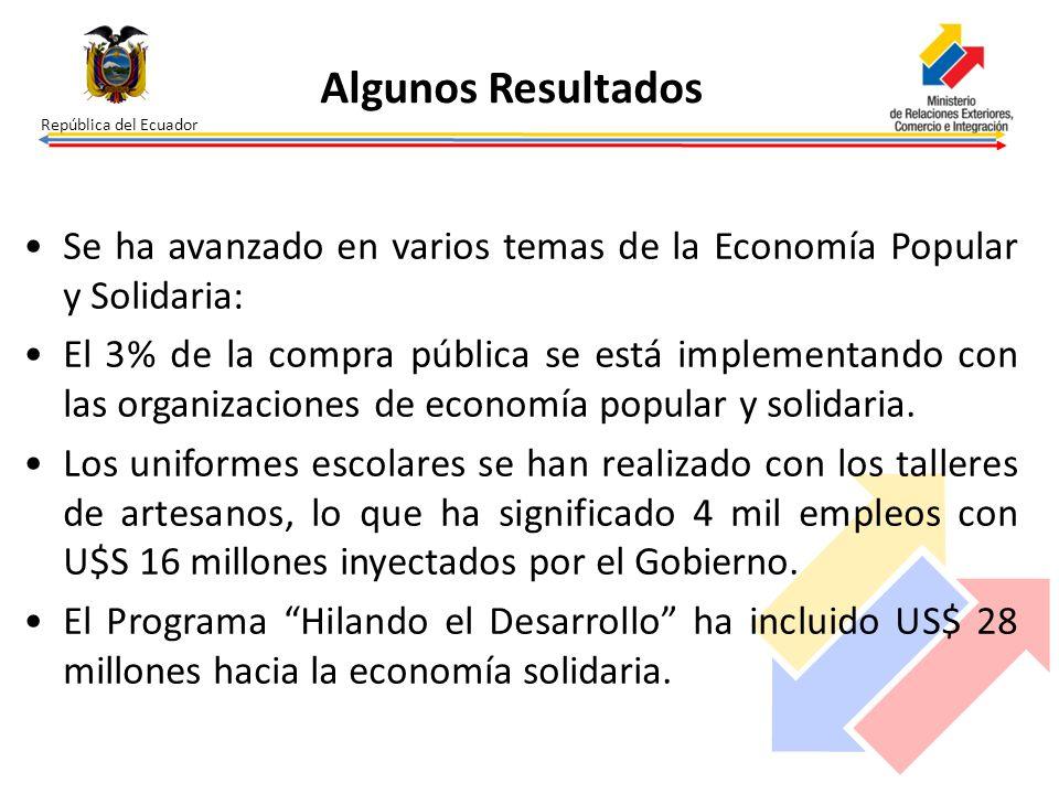 República del Ecuador Se ha avanzado en varios temas de la Economía Popular y Solidaria: El 3% de la compra pública se está implementando con las orga