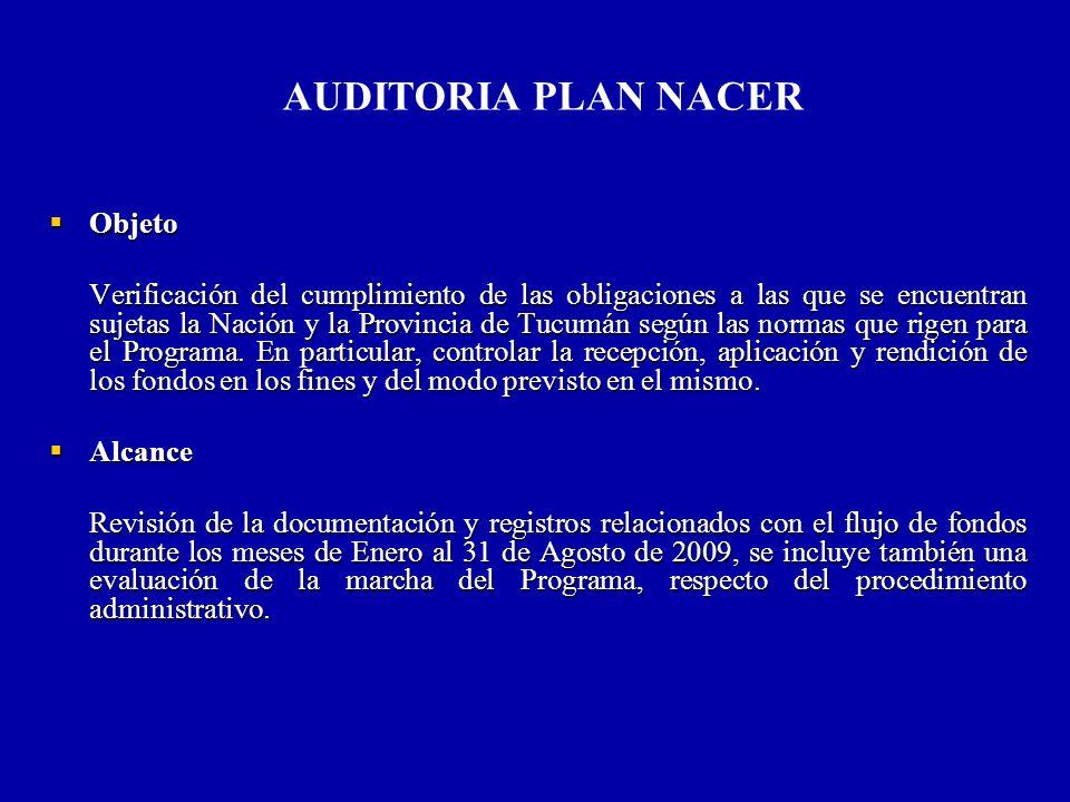 AUDITORIA PLAN NACER Objeto Objeto Verificación del cumplimiento de las obligaciones a las que se encuentran sujetas la Nación y la Provincia de Tucumán según las normas que rigen para el Programa.