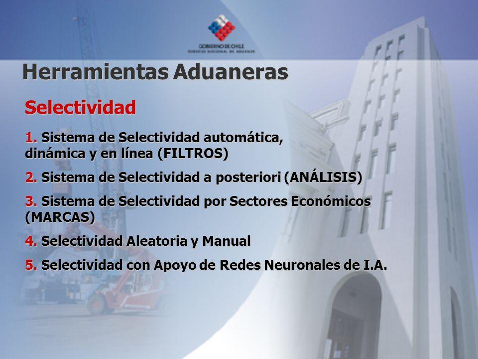 Herramientas Aduaneras Selectividad 1. Sistema de Selectividad automática, dinámica y en línea (FILTROS) 2. Sistema de Selectividad a posteriori (ANÁL