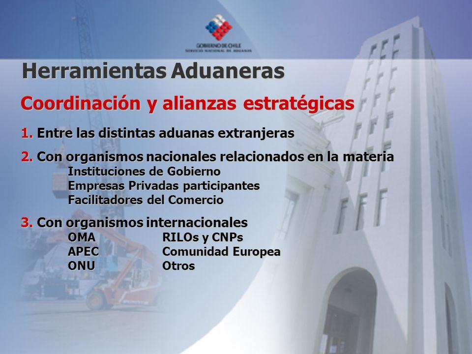 Coordinación y alianzas estratégicas 1. Entre las distintas aduanas extranjeras 2. Con organismos nacionales relacionados en la materia Instituciones