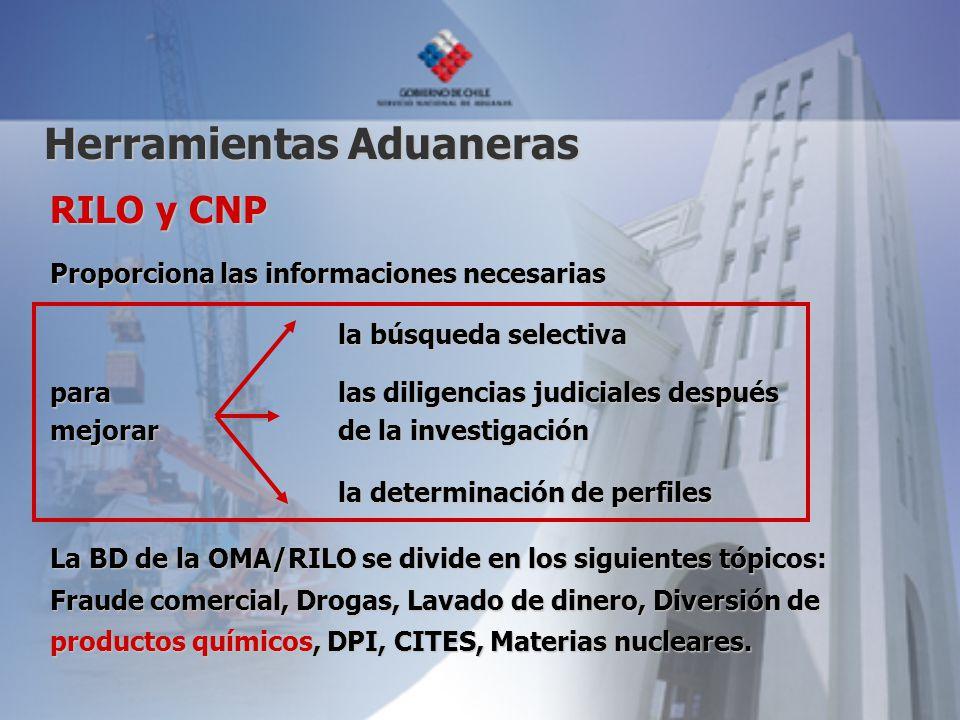 RILO y CNP Proporciona las informaciones necesarias la búsqueda selectiva para las diligencias judiciales después mejorar de la investigación la deter