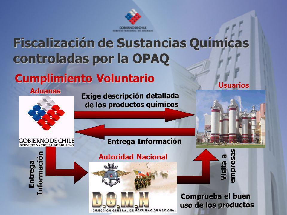 Cumplimiento Voluntario Exige descripción detallada de los productos químicos Usuarios EntregaInformación Visita a empresas Entrega Información Autoridad Nacional Aduanas Comprueba el buen uso de los productos Fiscalización de Sustancias Químicas controladas por la OPAQ