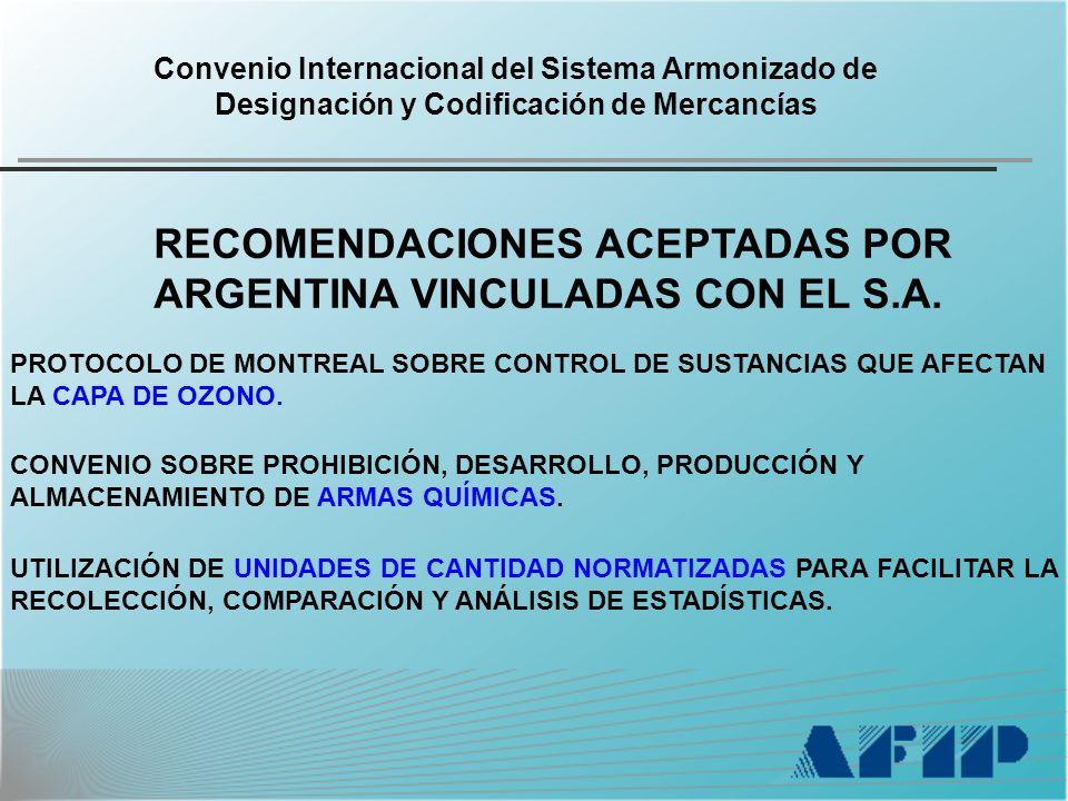 Convenio Internacional del Sistema Armonizado de Designación y Codificación de Mercancías RECOMENDACIONES ACEPTADAS POR ARGENTINA VINCULADAS CON EL S.A.