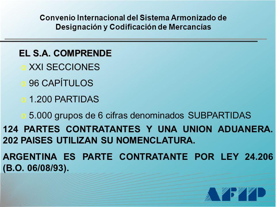 Convenio Internacional del Sistema Armonizado de Designación y Codificación de Mercancías EL S.A.
