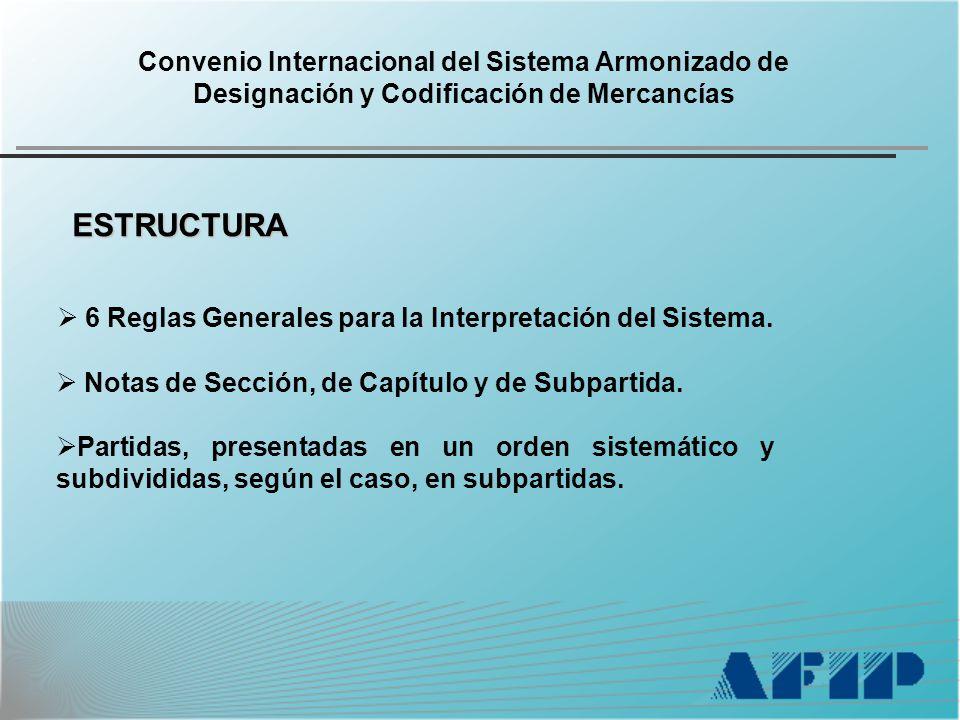 Convenio Internacional del Sistema Armonizado de Designación y Codificación de Mercancías ESTRUCTURA 6 Reglas Generales para la Interpretación del Sistema.