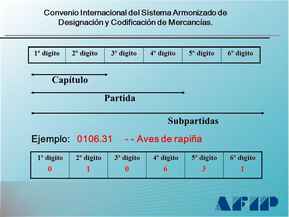 Convenio Internacional del Sistema Armonizado de Designación y Codificación de Mercancías.