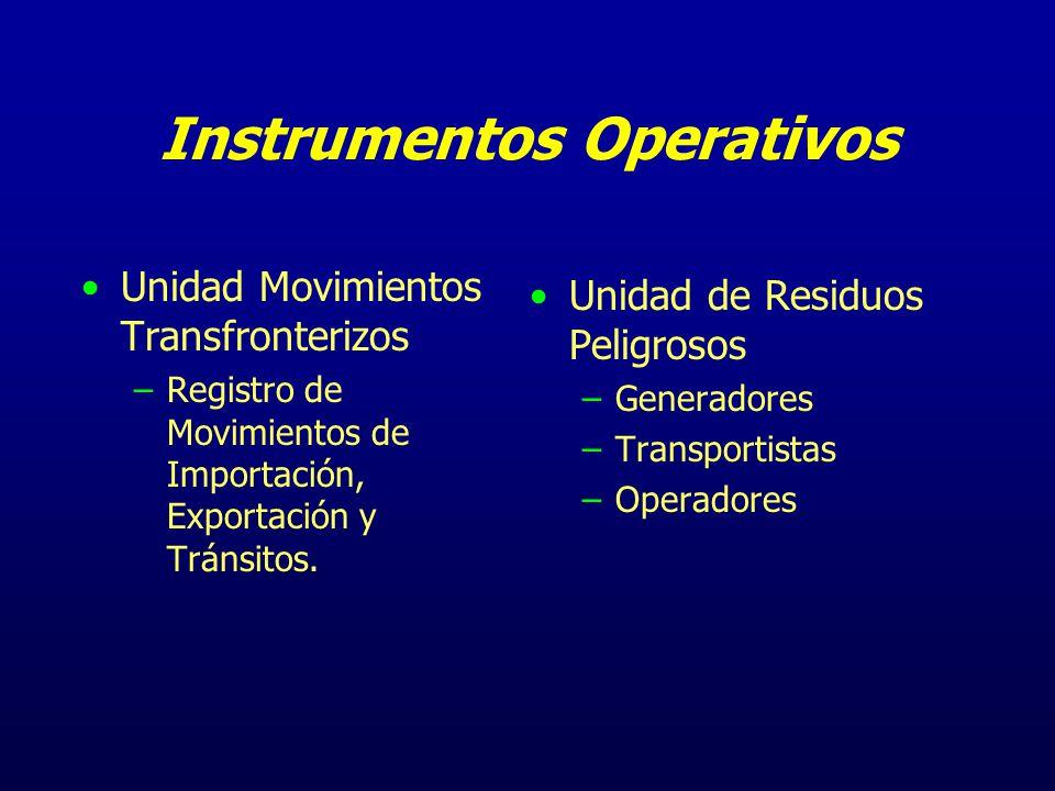 Instrumentos Legales Constitución de la Nación Argentina Legislación específica –Ley Nº 23.922 (Control de Movimientos Transfronterizos de Desechos Peligrosos y Otros Desechos) –Ley Nº 24.051 y Decreto Reglamentario Nº 831/92 –Decreto Nº 181/92 (Control de Importación de Residuos no Peligrosos) –Normativa complementaria (ej.