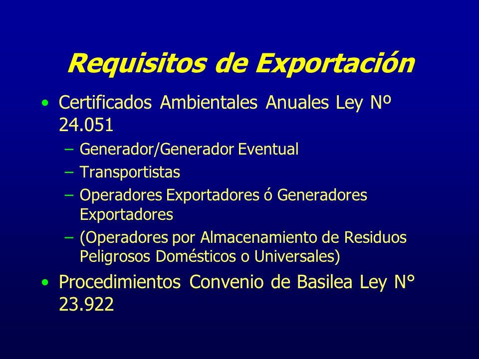 Instrumentos Operativos Unidad Movimientos Transfronterizos –Registro de Movimientos de Importación, Exportación y Tránsitos.