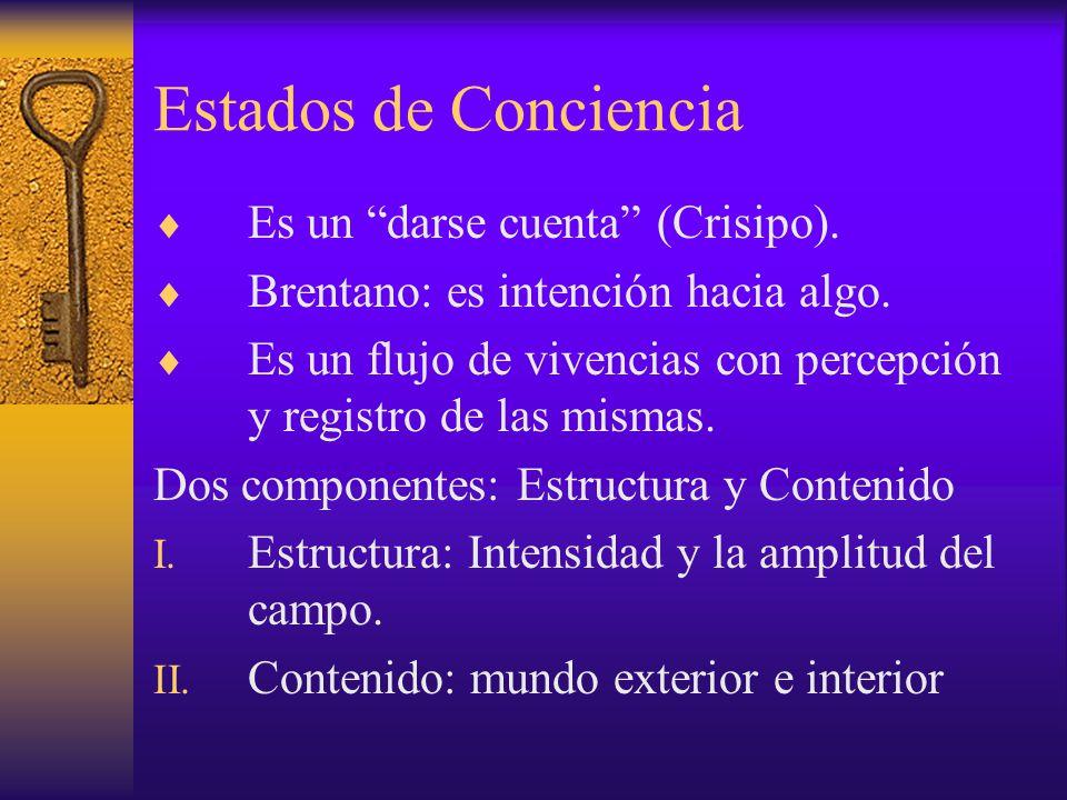Estados de Conciencia Es un darse cuenta (Crisipo).