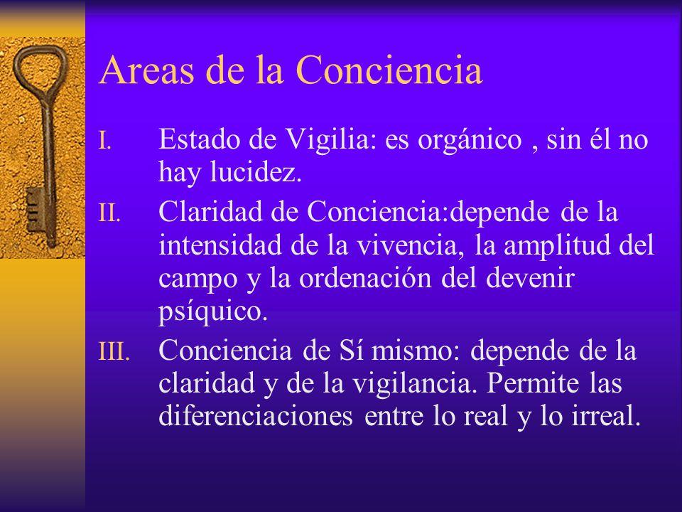 Areas de la Conciencia I.Estado de Vigilia: es orgánico, sin él no hay lucidez.