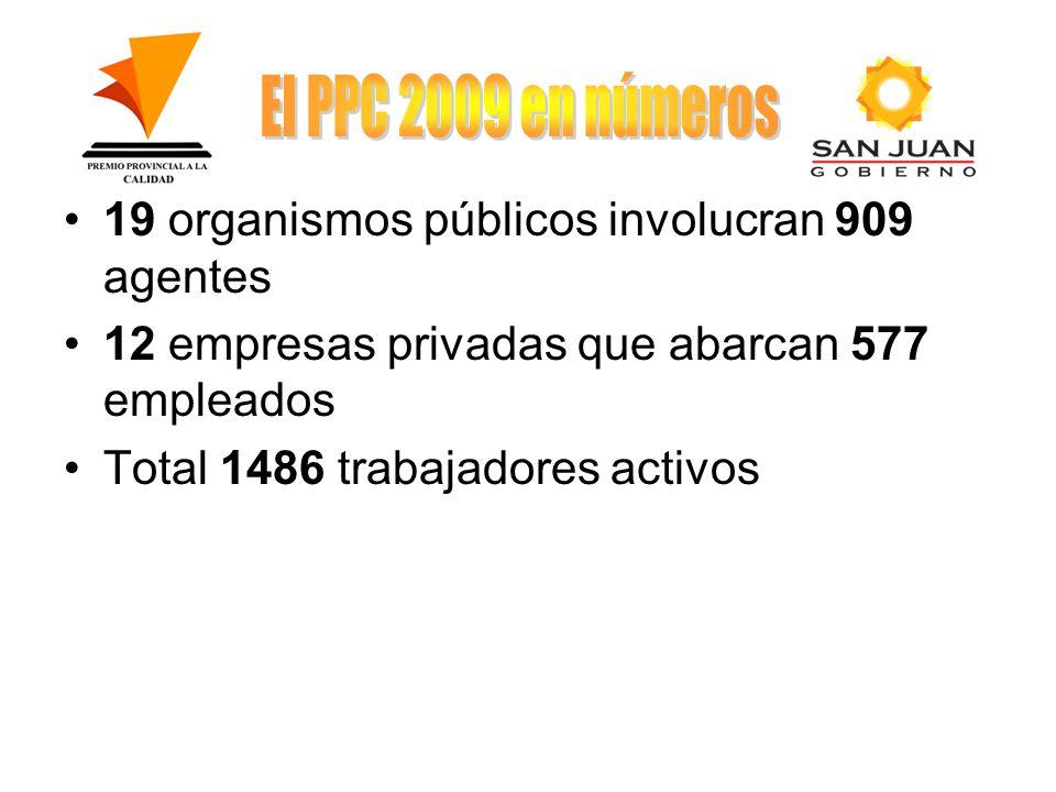 19 organismos públicos involucran 909 agentes 12 empresas privadas que abarcan 577 empleados Total 1486 trabajadores activos