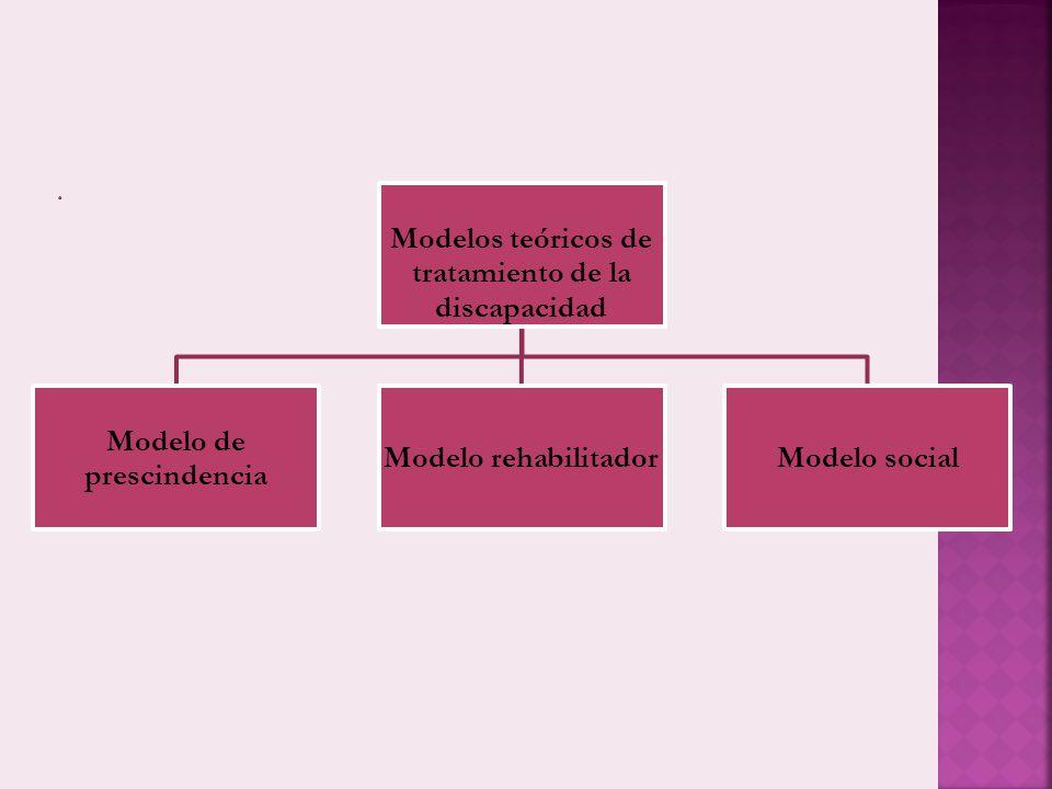 Modelos teóricos de tratamiento de la discapacidad Modelo de prescindencia Modelo rehabilitadorModelo social