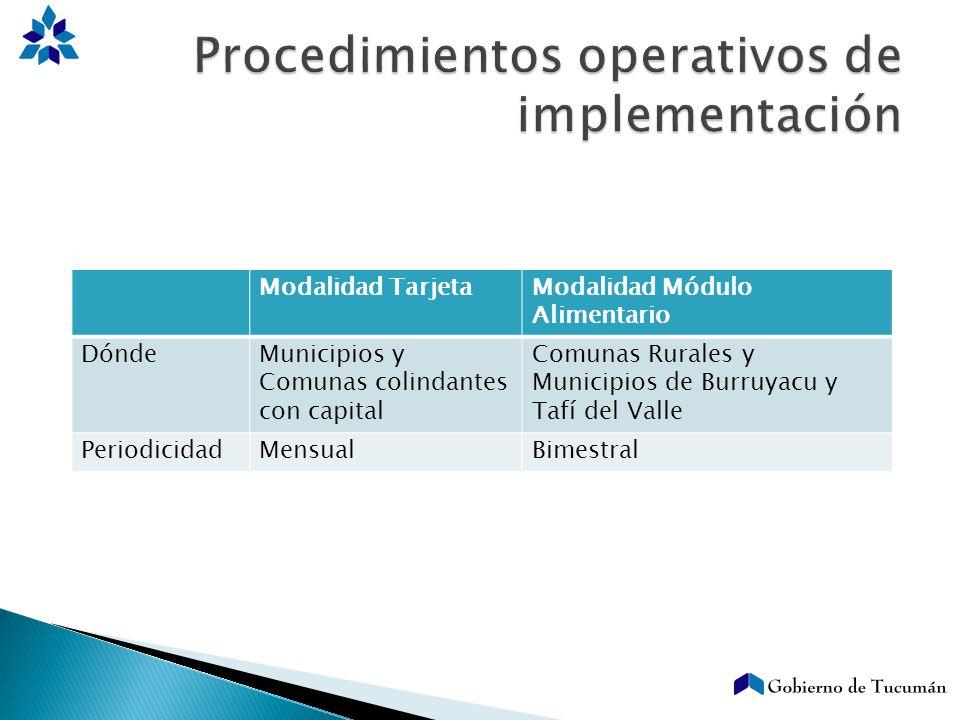 Modalidad TarjetaModalidad Módulo Alimentario DóndeMunicipios y Comunas colindantes con capital Comunas Rurales y Municipios de Burruyacu y Tafí del V