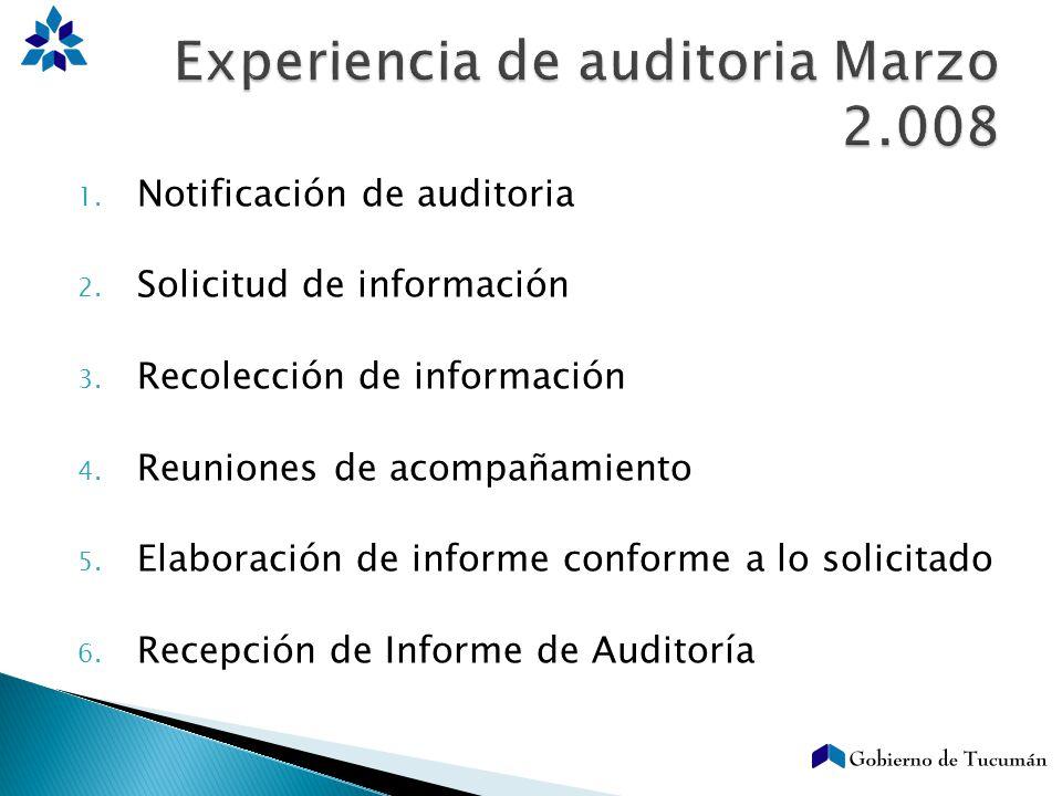 1. Notificación de auditoria 2. Solicitud de información 3. Recolección de información 4. Reuniones de acompañamiento 5. Elaboración de informe confor
