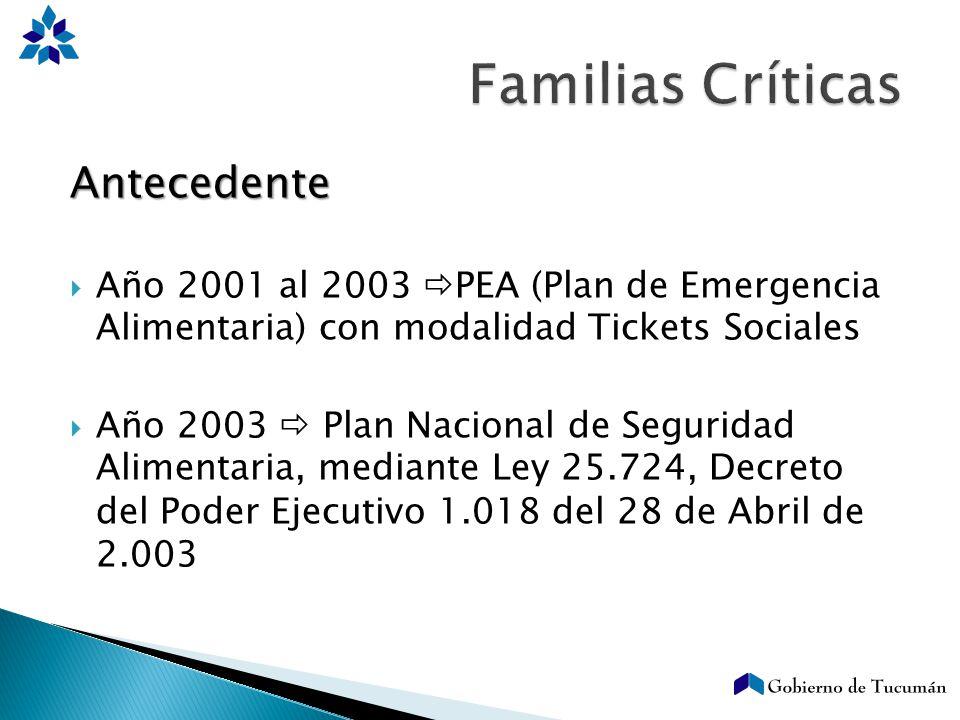 Antecedente Año 2001 al 2003 PEA (Plan de Emergencia Alimentaria) con modalidad Tickets Sociales Año 2003 Plan Nacional de Seguridad Alimentaria, medi