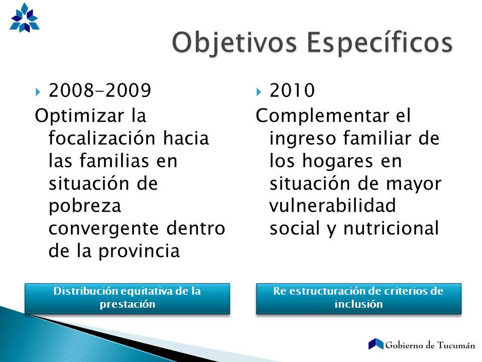 2008-2009 Optimizar la focalización hacia las familias en situación de pobreza convergente dentro de la provincia 2010 Complementar el ingreso familia