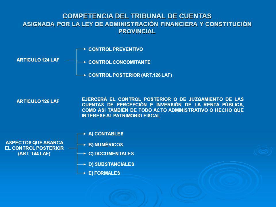 ARTICULO 124 LAF CONTROL PREVENTIVO CONTROL POSTERIOR (ART.126 LAF) CONTROL CONCOMITANTE COMPETENCIA DEL TRIBUNAL DE CUENTAS ASIGNADA POR LA LEY DE AD
