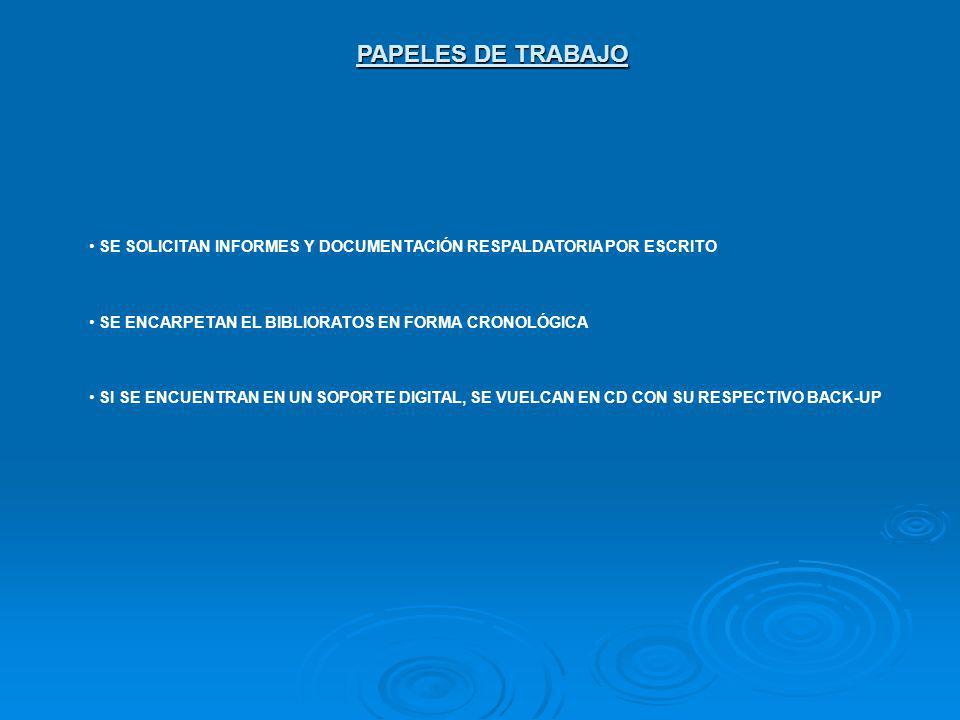 PAPELES DE TRABAJO PAPELES DE TRABAJO SE SOLICITAN INFORMES Y DOCUMENTACIÓN RESPALDATORIA POR ESCRITO SE ENCARPETAN EL BIBLIORATOS EN FORMA CRONOLÓGIC