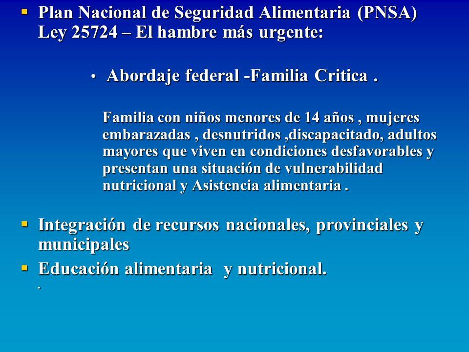 Plan Nacional de Seguridad Alimentaria (PNSA) Ley 25724 – El hambre más urgente: Plan Nacional de Seguridad Alimentaria (PNSA) Ley 25724 – El hambre m