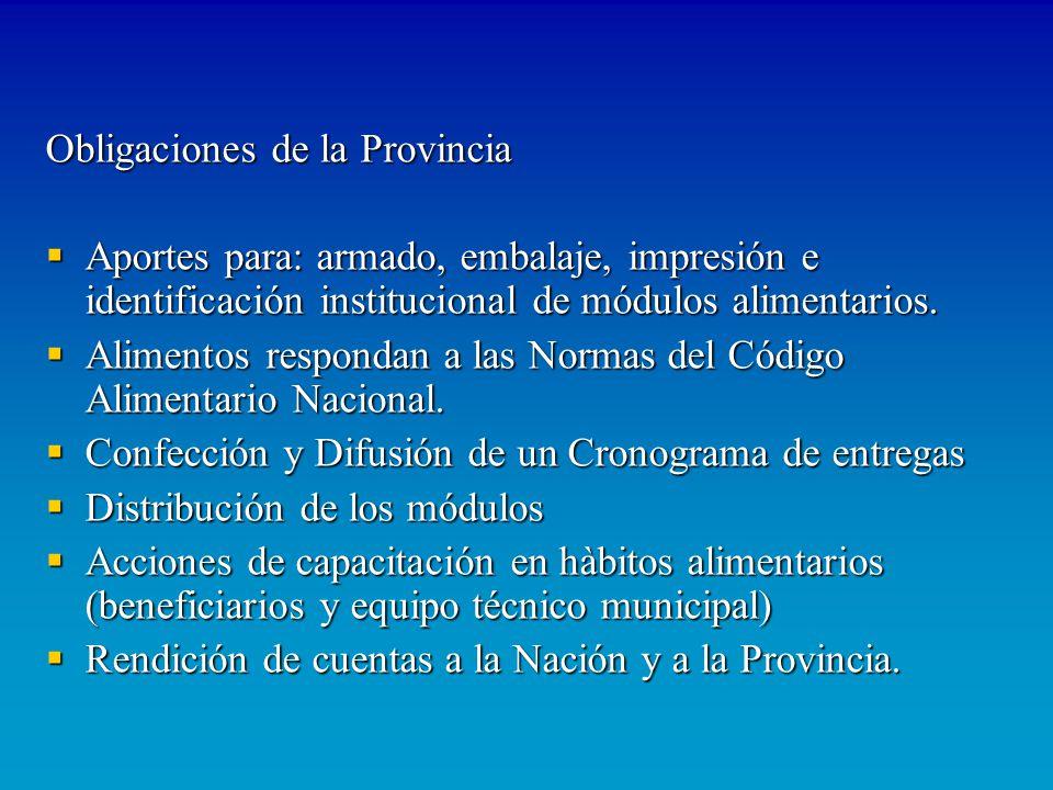 Obligaciones de la Provincia Aportes para: armado, embalaje, impresión e identificación institucional de módulos alimentarios. Aportes para: armado, e
