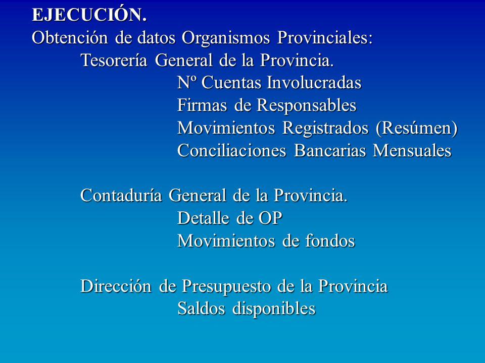 EJECUCIÓN. Obtención de datos Organismos Provinciales: Tesorería General de la Provincia. Nº Cuentas Involucradas Firmas de Responsables Movimientos R