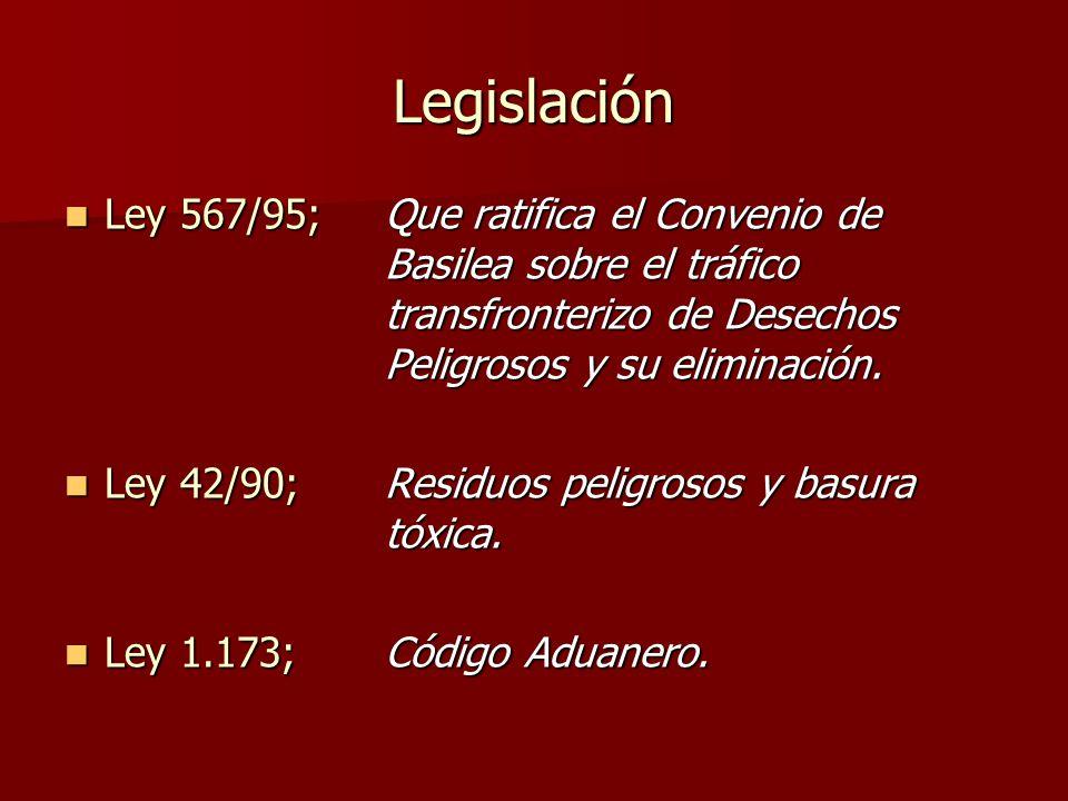 Legislación Ley 567/95;Que ratifica el Convenio de Basilea sobre el tráfico transfronterizo de Desechos Peligrosos y su eliminación.