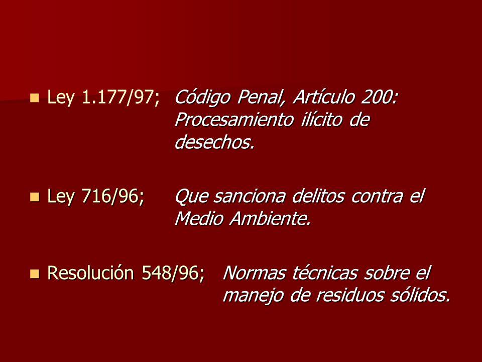 Código Penal, Artículo 200: Procesamiento ilícito de desechos.