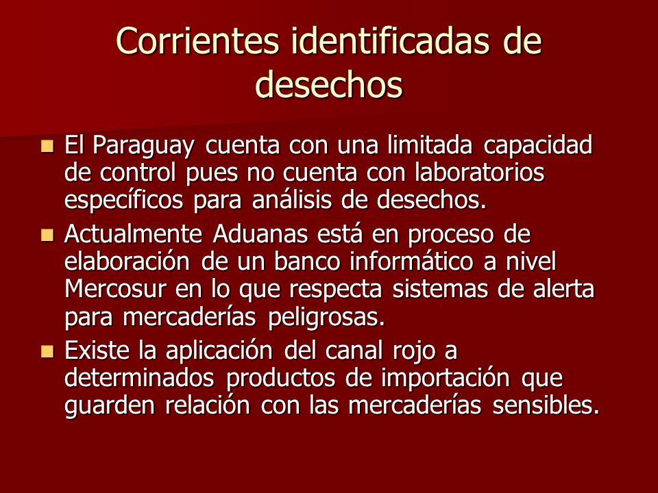 Corrientes identificadas de desechos El Paraguay cuenta con una limitada capacidad de control pues no cuenta con laboratorios específicos para análisis de desechos.