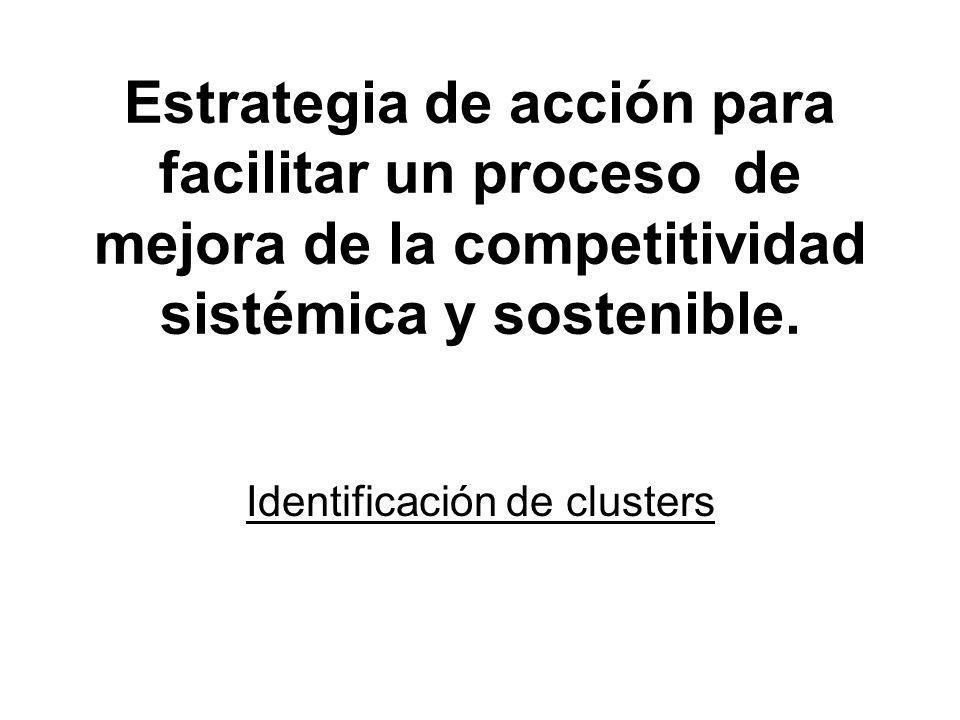 Estrategia de acción para facilitar un proceso de mejora de la competitividad sistémica y sostenible.