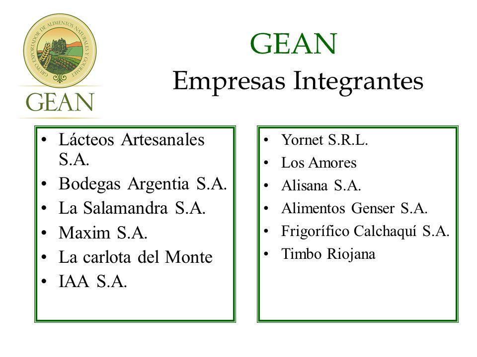 GEAN Empresas Integrantes Lácteos Artesanales S.A.