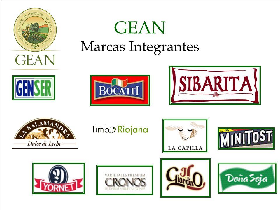 GEAN Marcas Integrantes