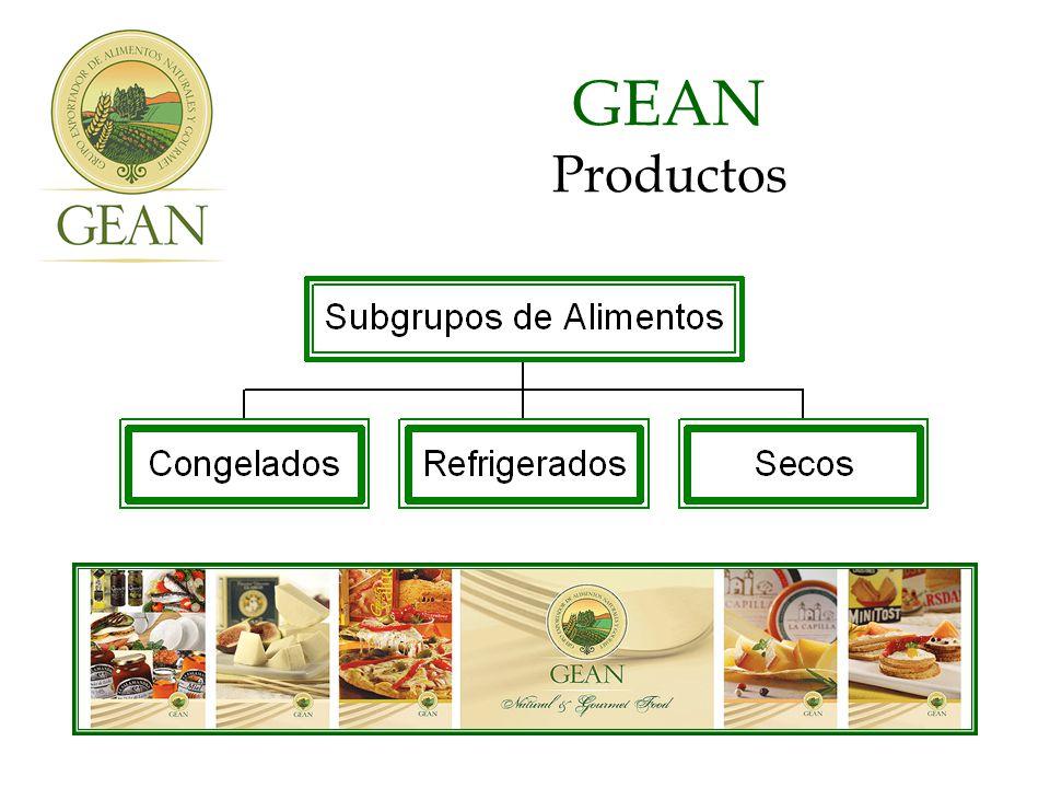 GEAN Productos