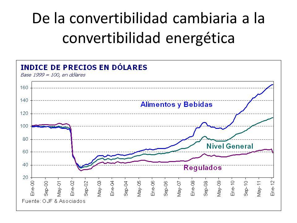 De la convertibilidad cambiaria a la convertibilidad energética