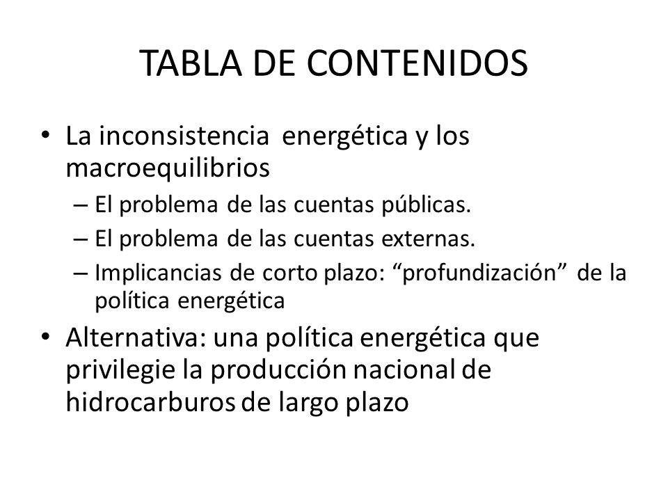 TABLA DE CONTENIDOS La inconsistencia energética y los macroequilibrios – El problema de las cuentas públicas. – El problema de las cuentas externas.