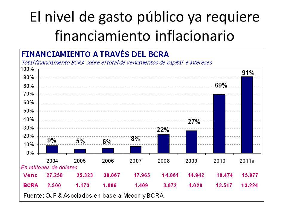 El nivel de gasto público ya requiere financiamiento inflacionario