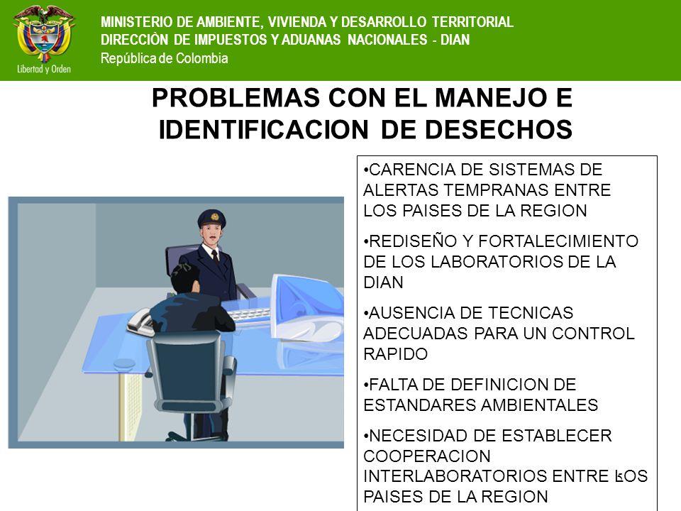 6 CONSIDERACIONES PARA EL MANUAL DE LA REGION ENTRENAMIENTO PARA ADUANAS RECONOCIMIENTO DE LAS MARCAS O SIMBOLOS DE MATERIALES PELIGROSOS RECONOCIMIENTO FISICO Y QUIMICO DE RESIDUOS PELIGROSOS ENTRENAMIENTO EN NORMAS DE SEGURIDAD Y SALUBRIDAD (MANIPULACION) MINISTERIO DE AMBIENTE, VIVIENDA Y DESARROLLO TERRITORIAL DIRECCIÒN DE IMPUESTOS Y ADUANAS NACIONALES - DIAN República de Colombia