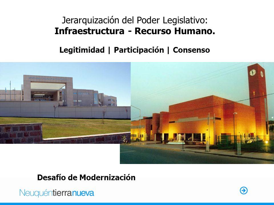 Jerarquización del Poder Legislativo: Infraestructura - Recurso Humano.