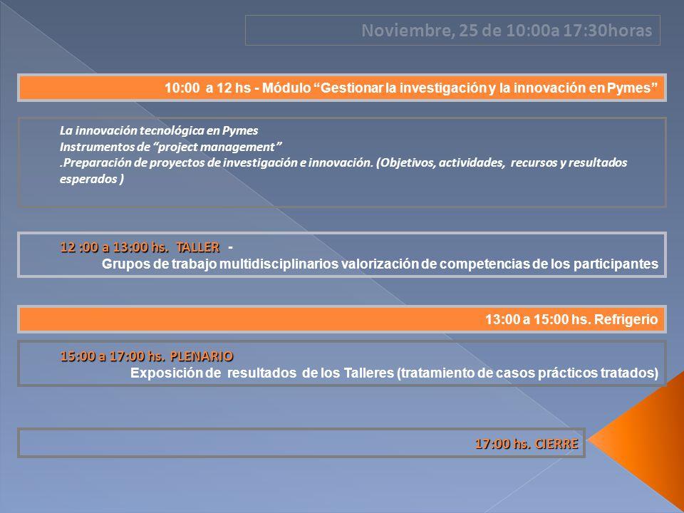 10:00 a 12 hs - Módulo Gestionar la investigación y la innovación en Pymes La innovación tecnológica en Pymes Instrumentos de project management.Preparación de proyectos de investigación e innovación.